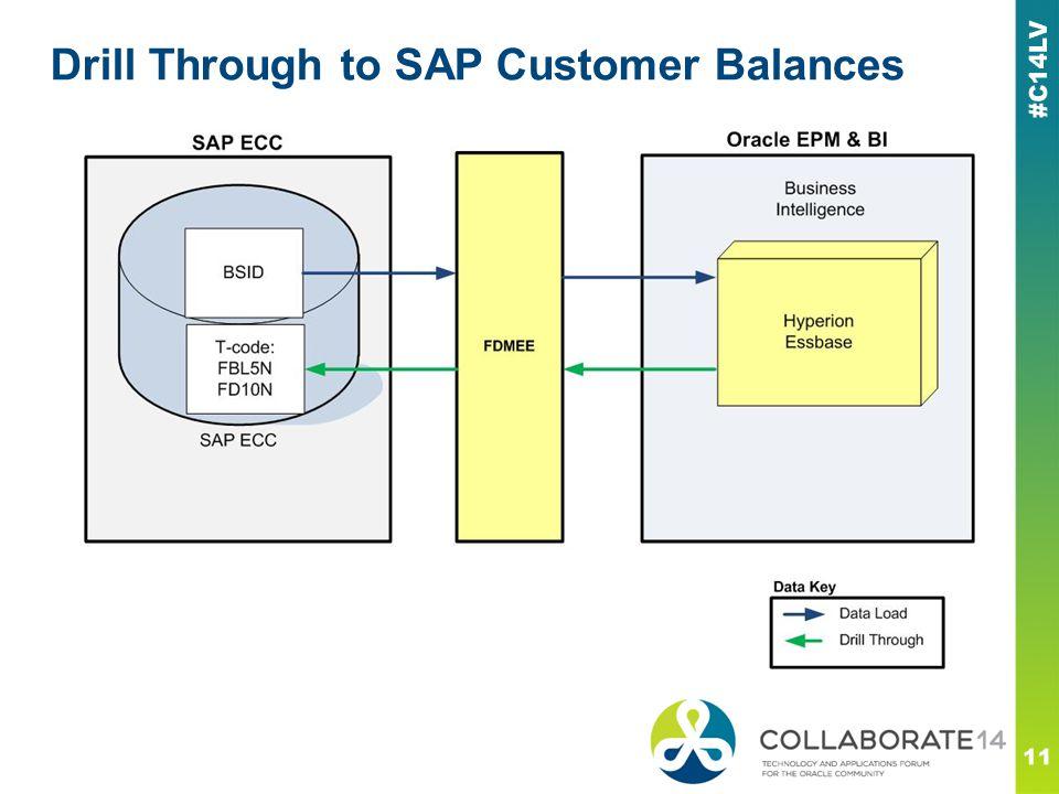 Drill Through to SAP Customer Balances