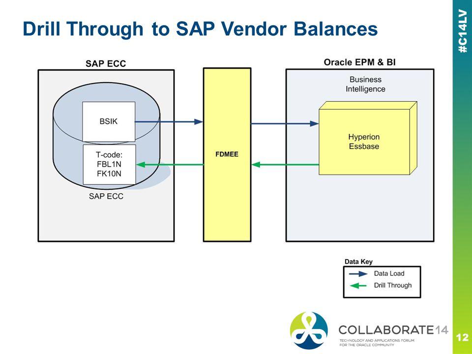 Drill Through to SAP Vendor Balances
