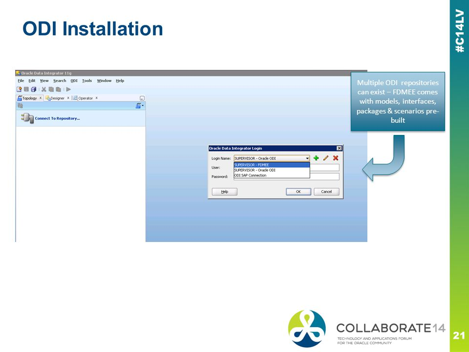 ODI Installation Multiple ODI repositories can exist – FDMEE comes with models, interfaces, packages & scenarios pre-built.
