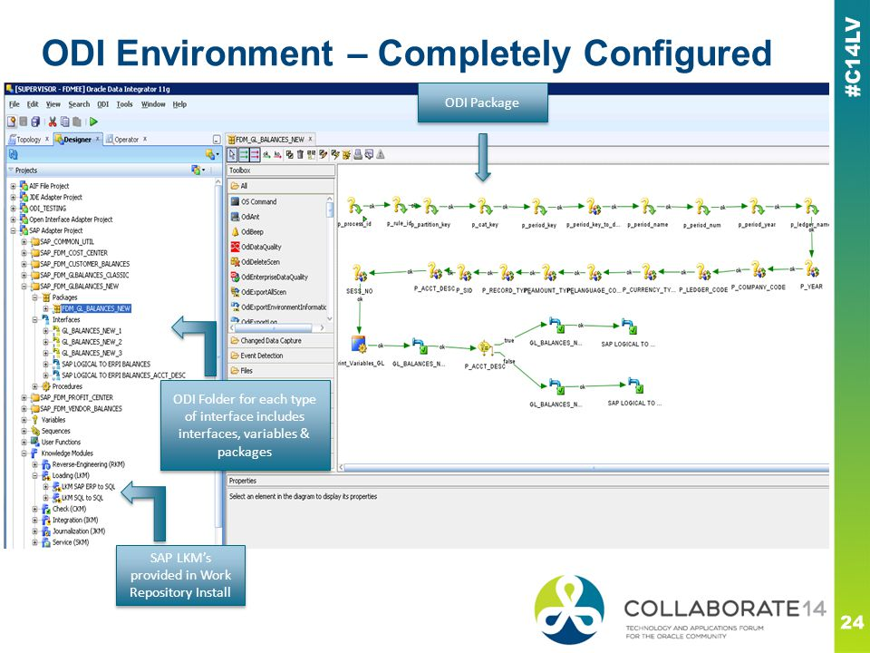 ODI Environment – Completely Configured