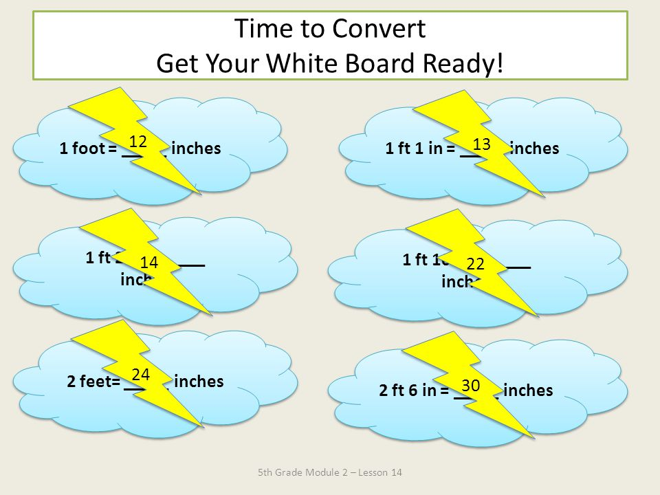 Time to Convert Get Your White Board Ready!