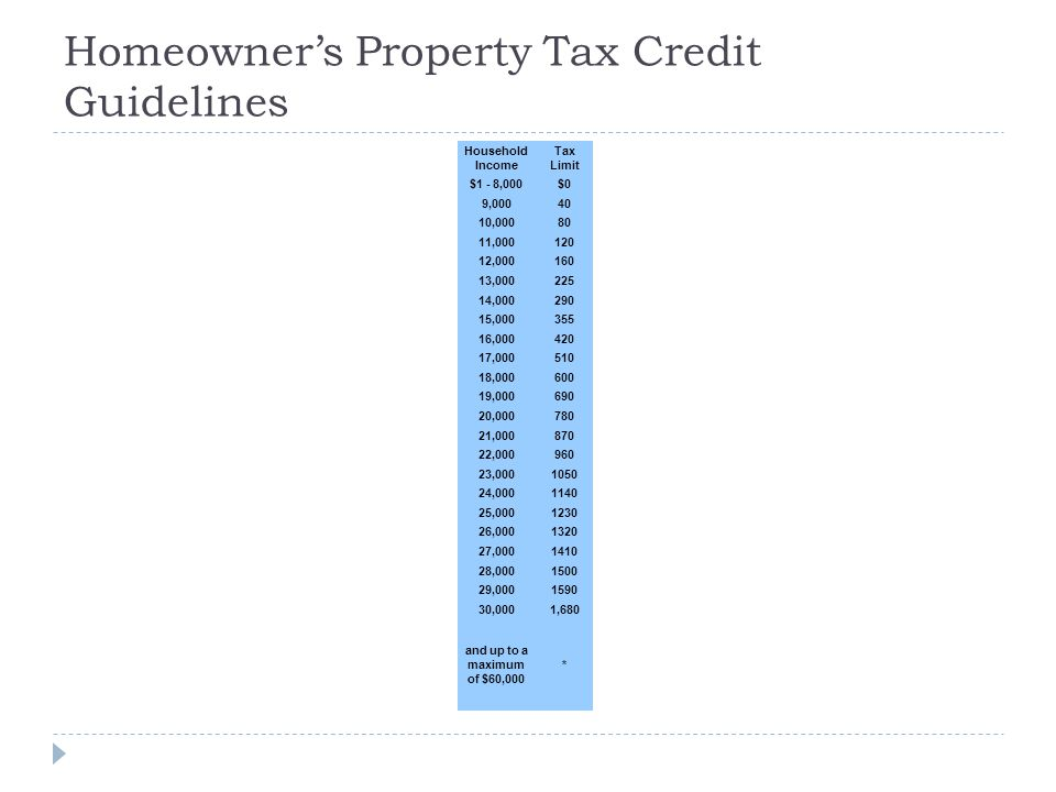 Homeowner's Property Tax Credit Guidelines