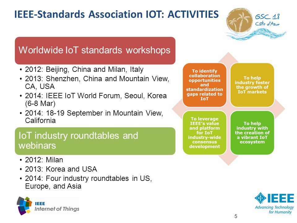 IEEE-Standards Association IOT: ACTIVITIES