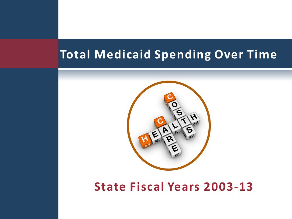 Total Medicaid Spending Over Time