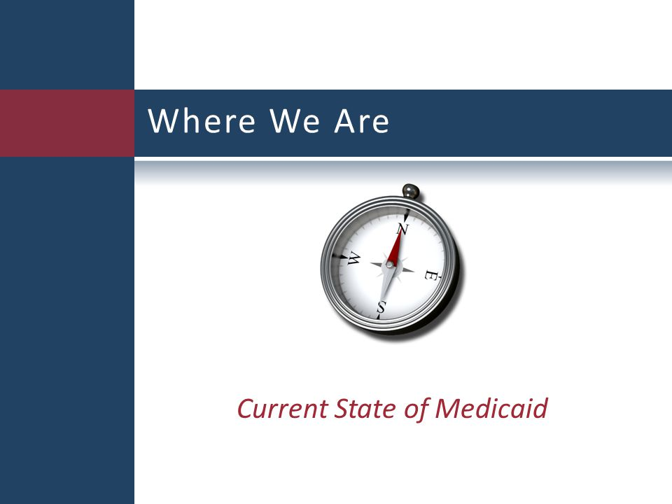 Current State of Medicaid