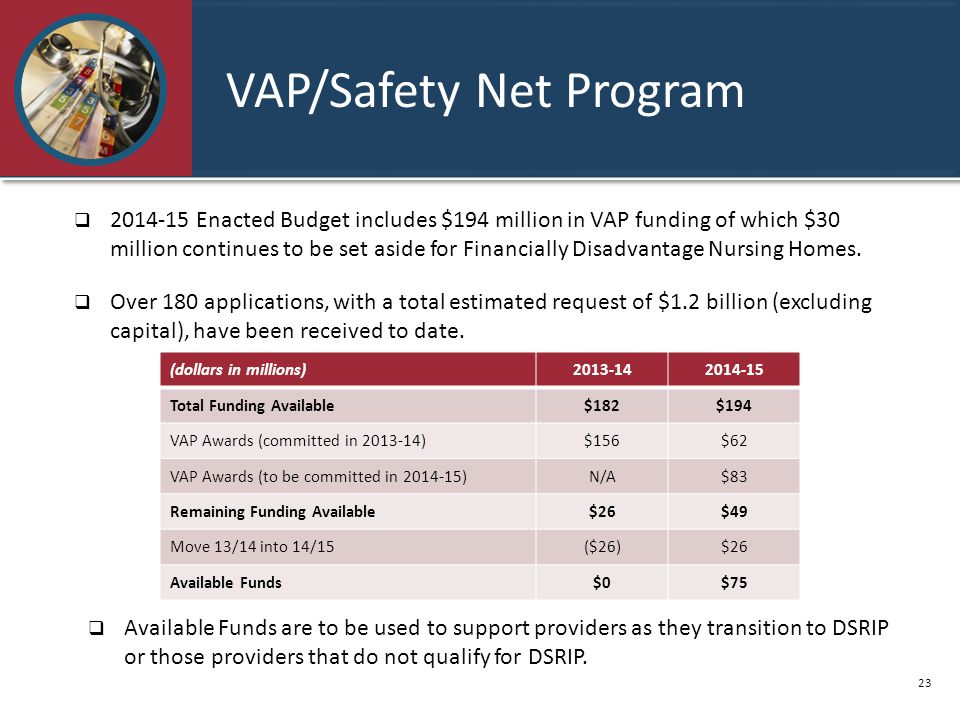 VAP/Safety Net Program