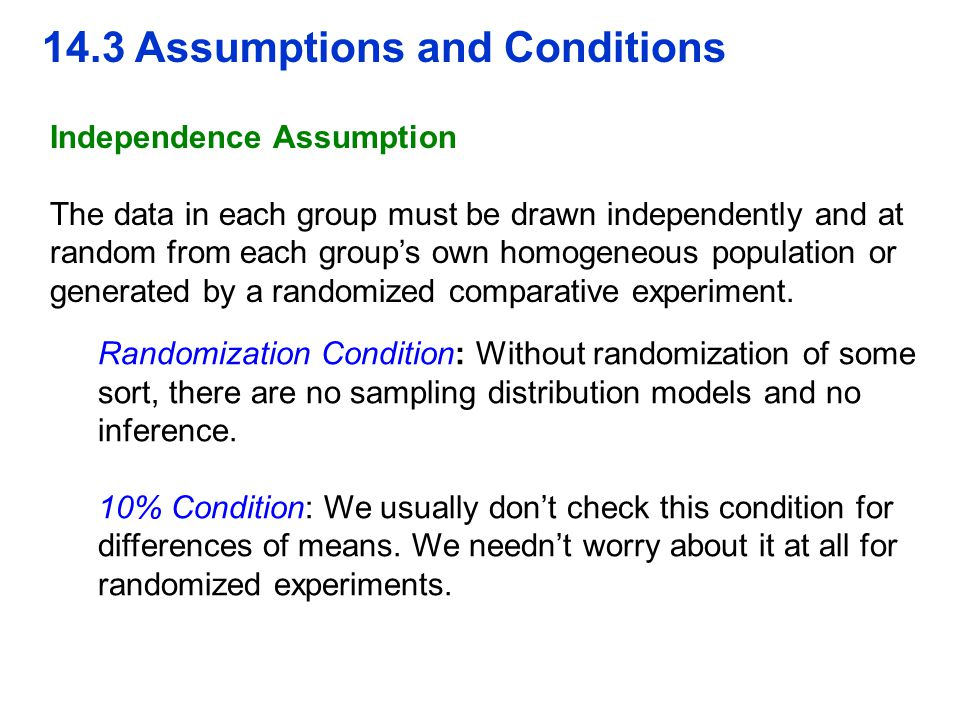 14.3 Assumptions and Conditions