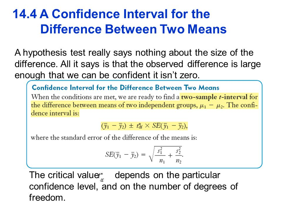 14.4 A Confidence Interval for the Difference Between Two Means
