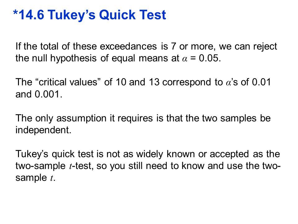 QTM1310/ Sharpe *14.6 Tukey's Quick Test.