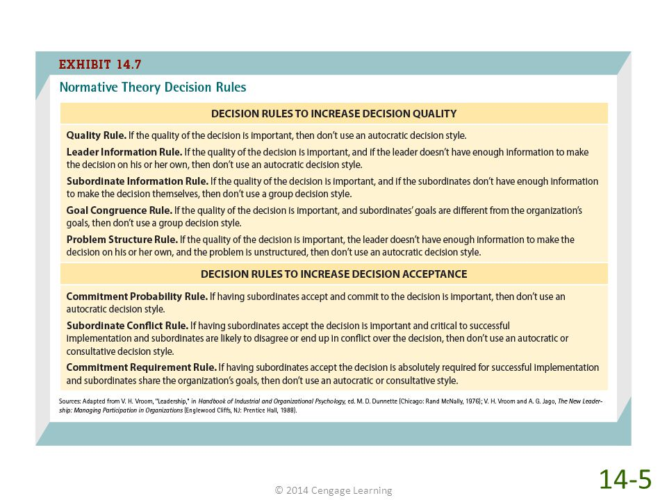 Exhibit 14-7 lists the decision rules that normative decision theory uses to increase the quality of a decision and the degree to which employees accept and commit to it. The quality, leader information, subordinate information, goal congruence, and problem structure rules are used to increase decision quality. For example, the leader information rule states that if a leader doesn't have enough information to make a decision on his or her own, then the leader should not use an autocratic style. The commitment probability, subordinate conflict, and commitment requirement rules shown in Exhibit 14-7 are used to increase employee acceptance and commitment to decisions.