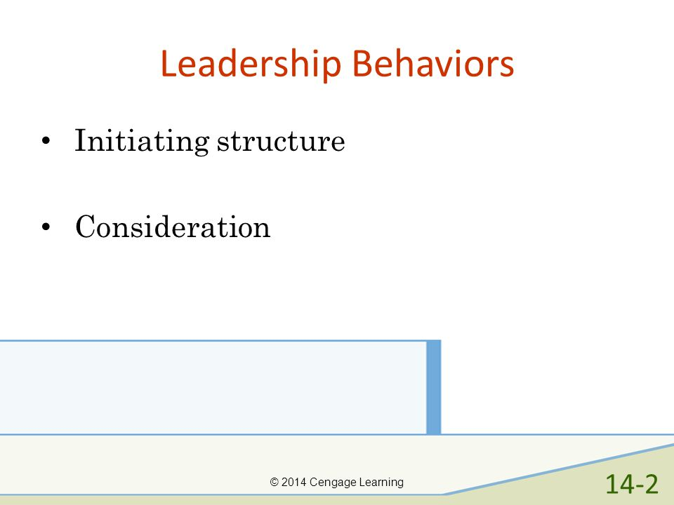 Leadership Behaviors Initiating structure Consideration 14-2