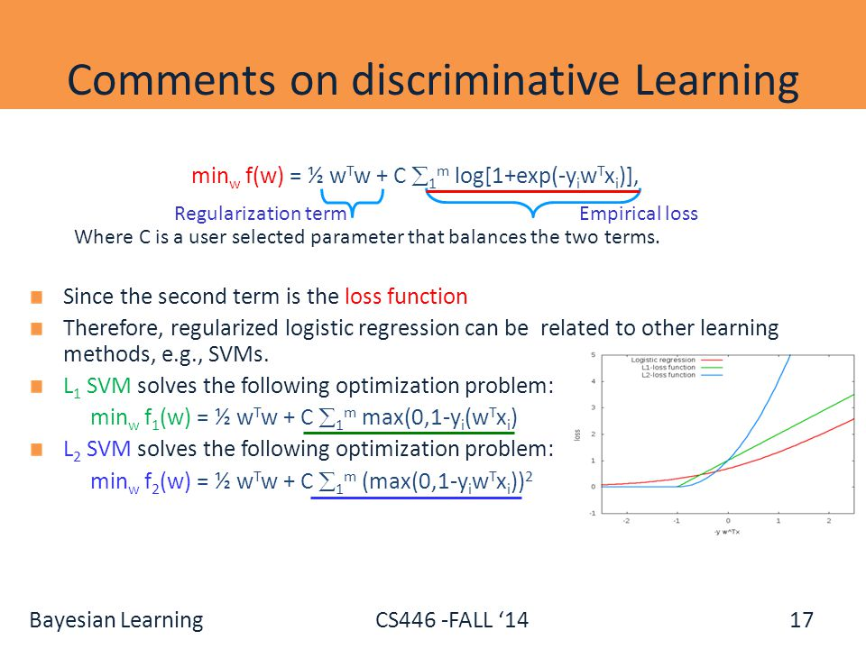 Comments on discriminative Learning