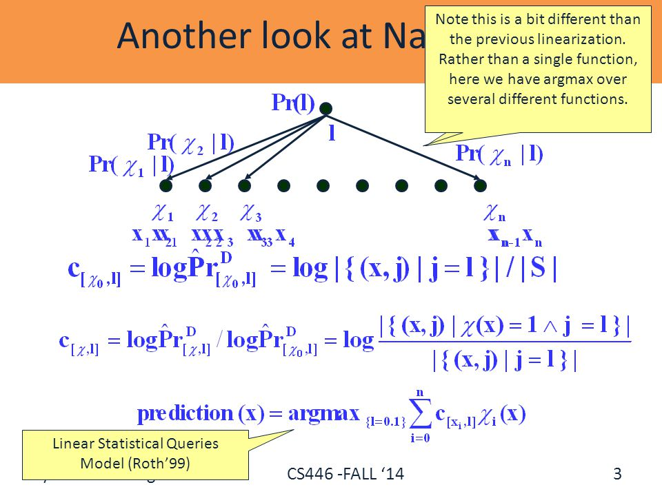 Another look at Naive Bayes
