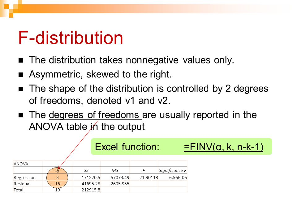 F-distribution The distribution takes nonnegative values only.