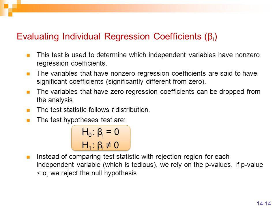 Evaluating Individual Regression Coefficients (βi)