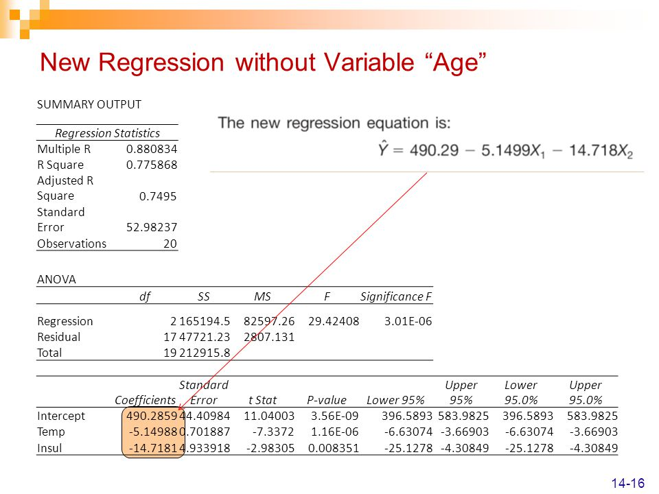 New Regression without Variable Age