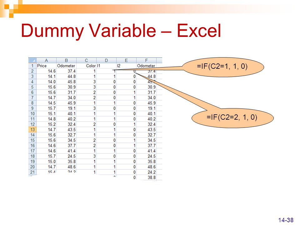 Dummy Variable – Excel =IF(C2=1, 1, 0) =IF(C2=2, 1, 0) 14-38