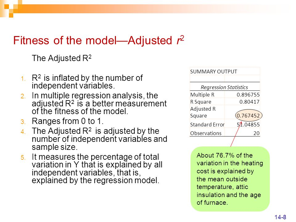 Fitness of the model—Adjusted r2