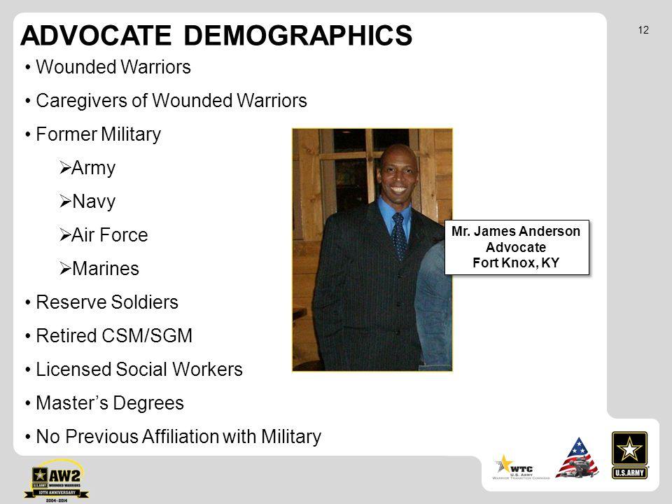 Advocate Demographics