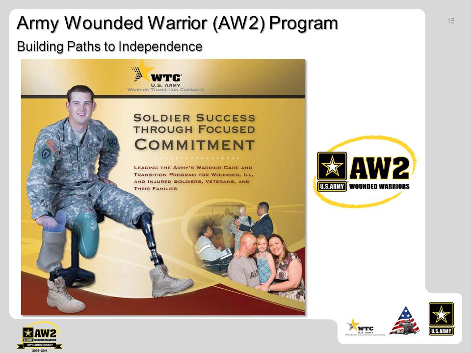 Army Wounded Warrior (AW2) Program