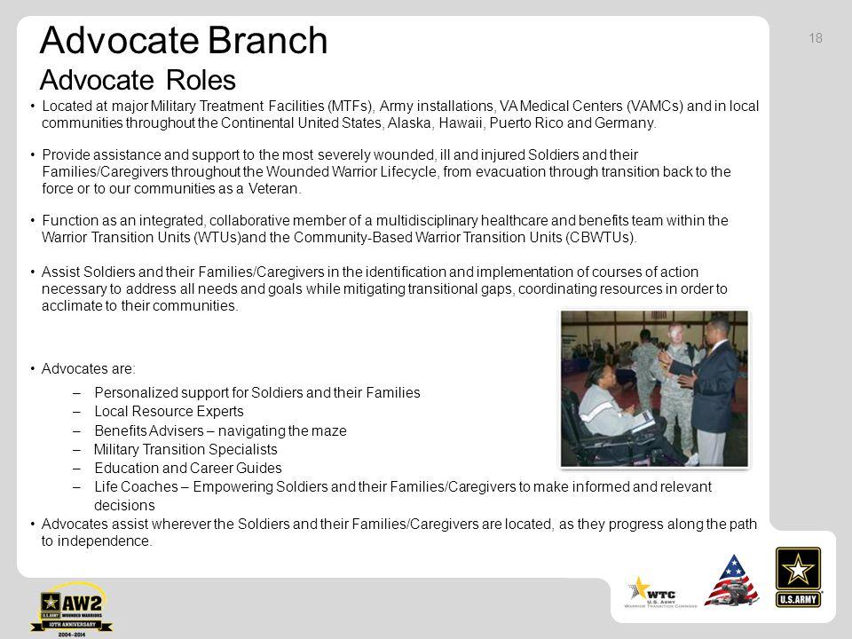 Advocate Branch Advocate Roles