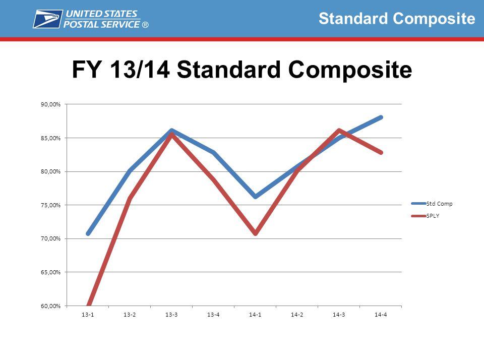 FY 13/14 Standard Composite