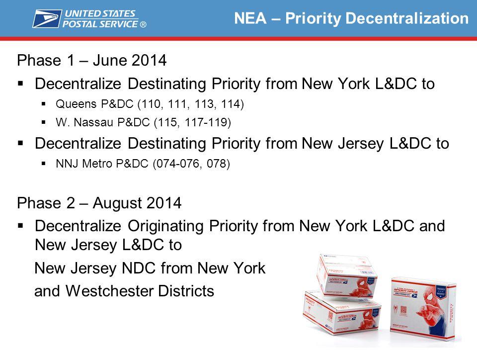 NEA – Priority Decentralization