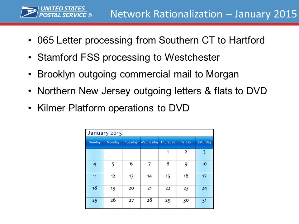 Network Rationalization – January 2015
