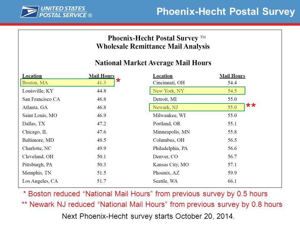 * ** Phoenix-Hecht Postal Survey