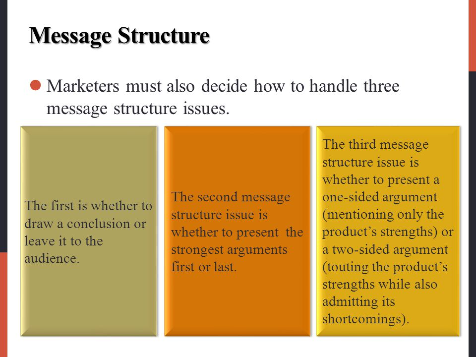 Message Structure Marketers must also decide how to handle three message structure issues.