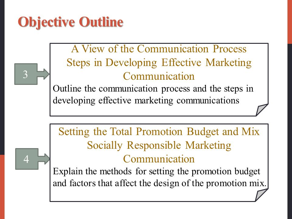 Objective Outline A View of the Communication Process