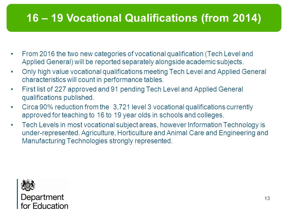 16 – 19 Vocational Qualifications (from 2014)