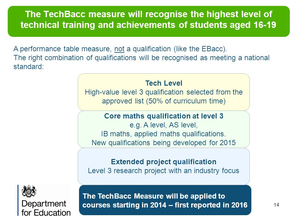 RESTRICTED POLICY The TechBacc measure will recognise the highest level of technical training and achievements of students aged 16-19.
