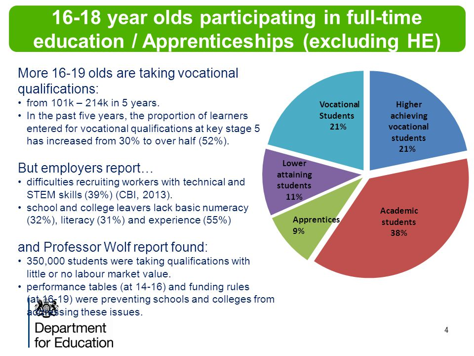 The popularity of vocational qualifications continues to grow