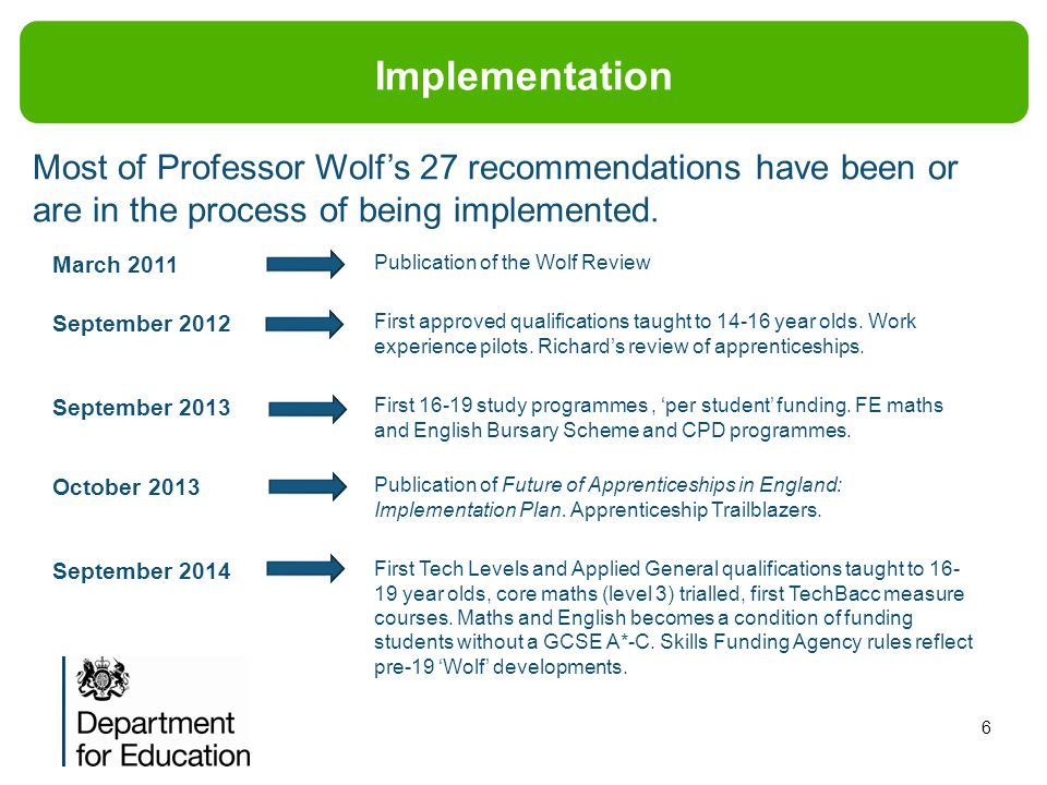 Implementation Most of Professor Wolf's 27 recommendations have been or are in the process of being implemented.