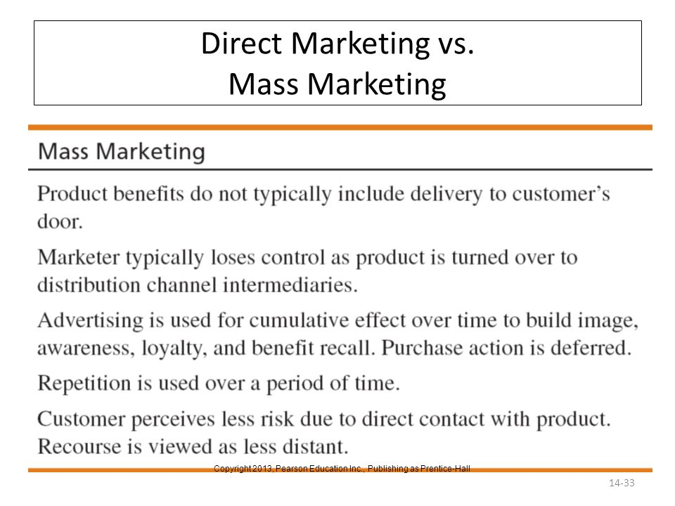 Direct Marketing vs. Mass Marketing