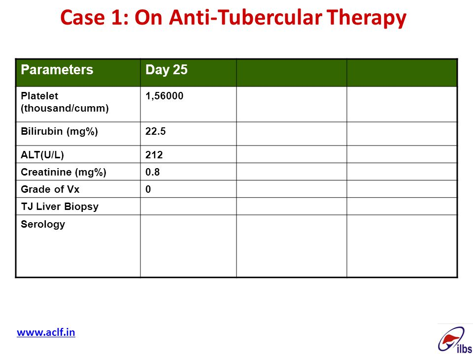 Case 1: On Anti-Tubercular Therapy