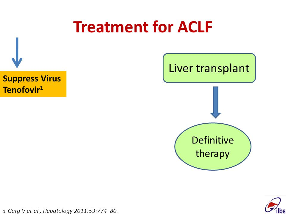 Treatment for ACLF Liver transplant Definitive therapy Suppress Virus