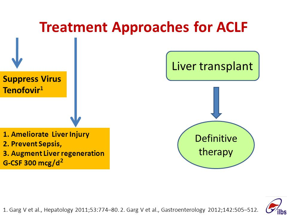 Treatment Approaches for ACLF