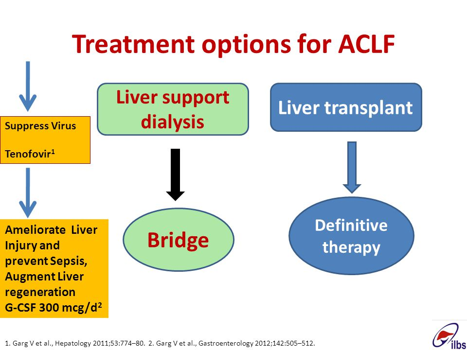 Treatment options for ACLF