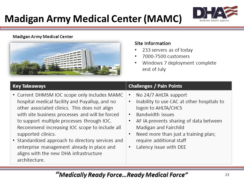 Madigan Army Medical Center (MAMC)