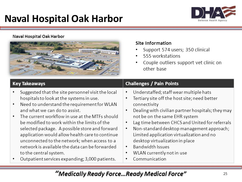 Naval Hospital Oak Harbor
