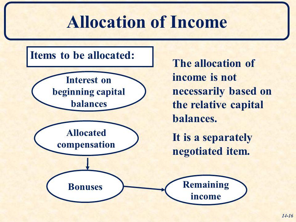 Interest on beginning capital balances Allocated compensation