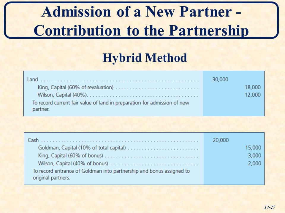 Admission of a New Partner - Contribution to the Partnership