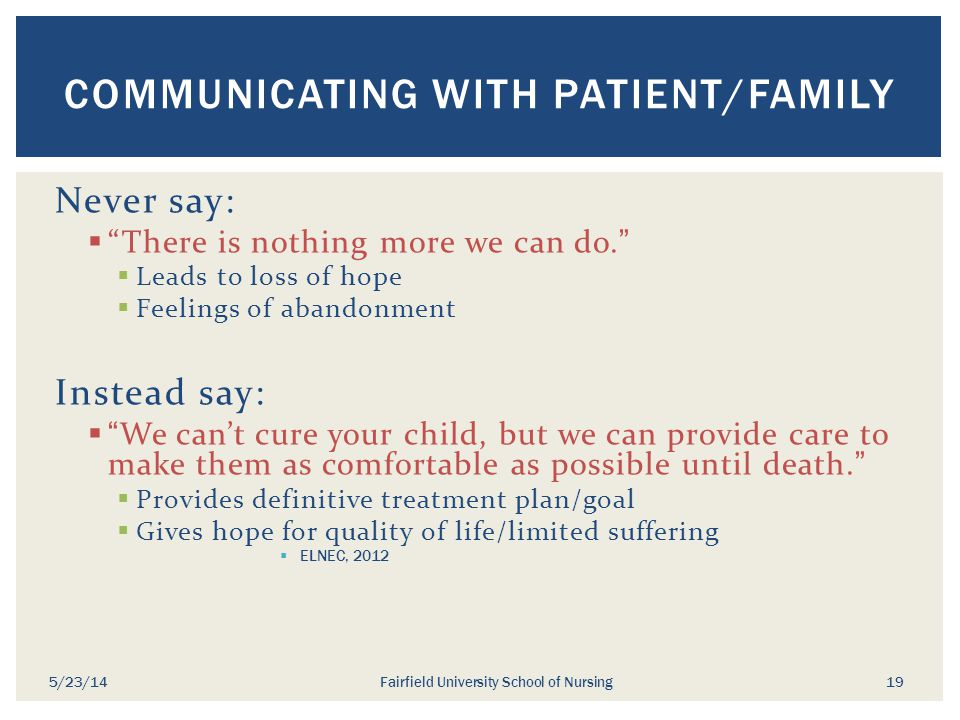 Communicating With Patient/Family