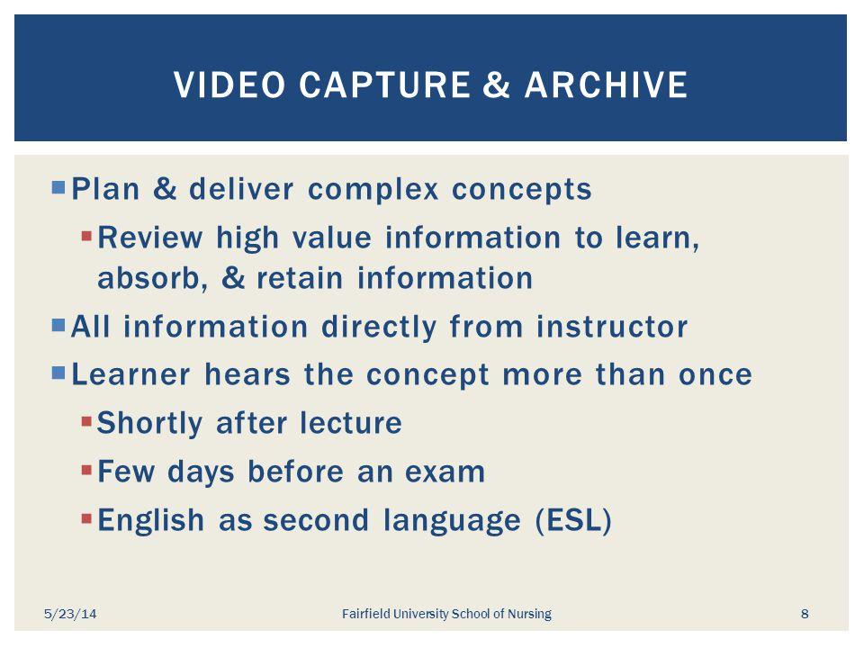 Video Capture & Archive