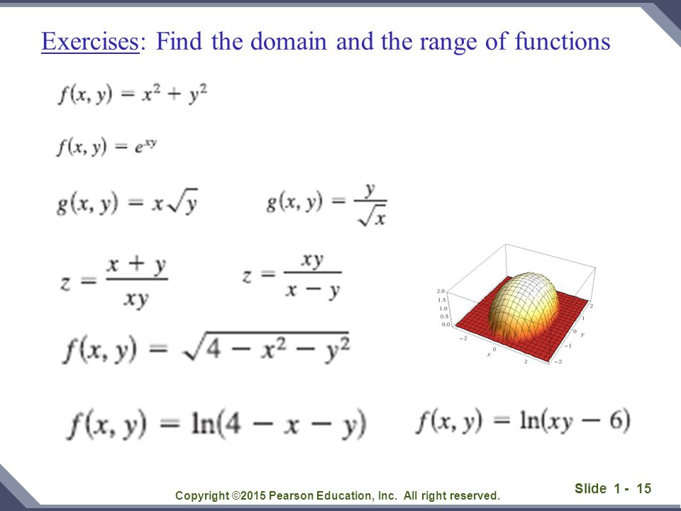 Exercises: Find the domain and the range of functions
