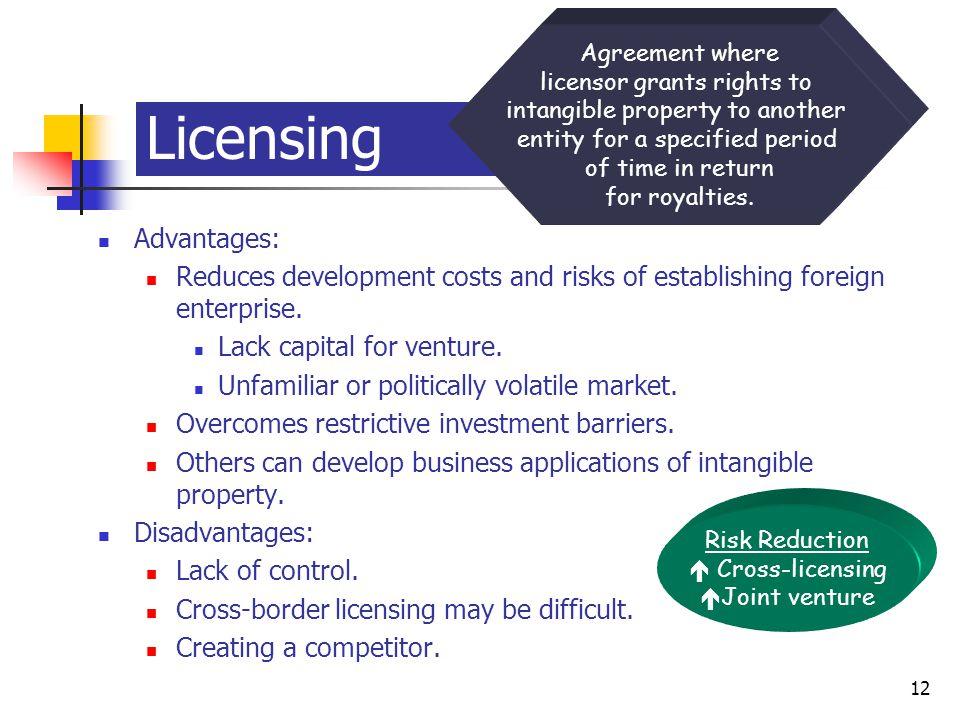 Licensing Advantages: