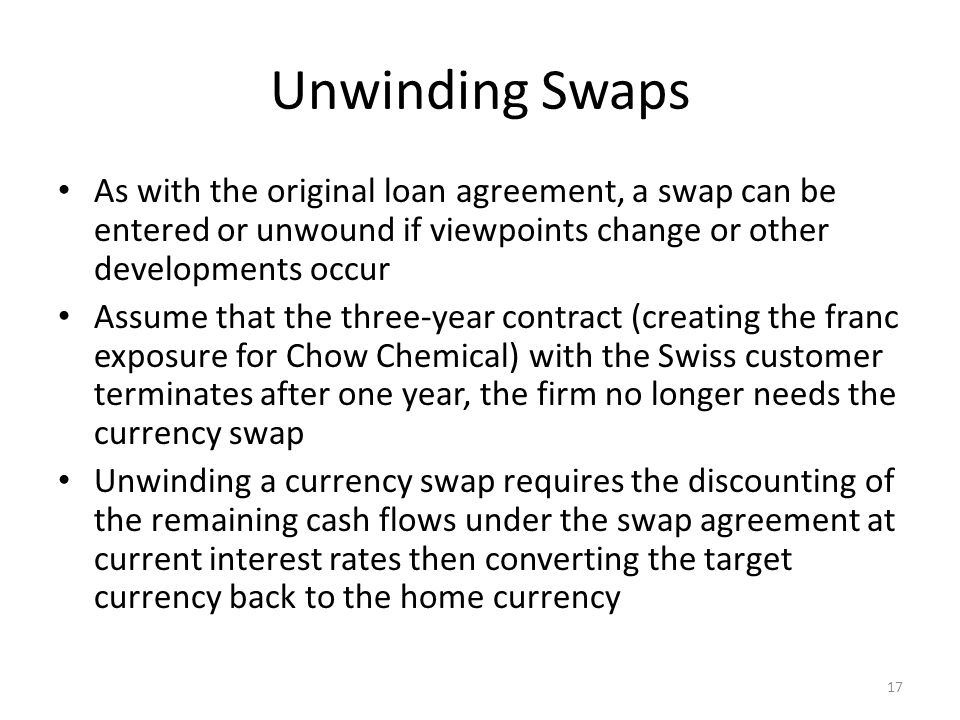 Unwinding Swaps As with the original loan agreement, a swap can be entered or unwound if viewpoints change or other developments occur.