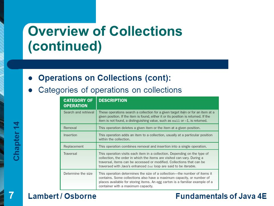 Overview of Collections (continued)